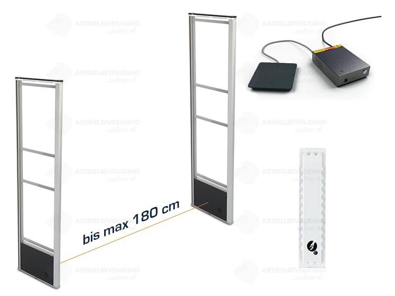Duales Sicherheitssystem AM 58 Khz Paketangebot - exkl. Installation